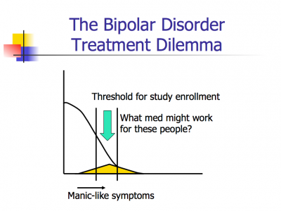 Image from the presentation by Dr Walkup.